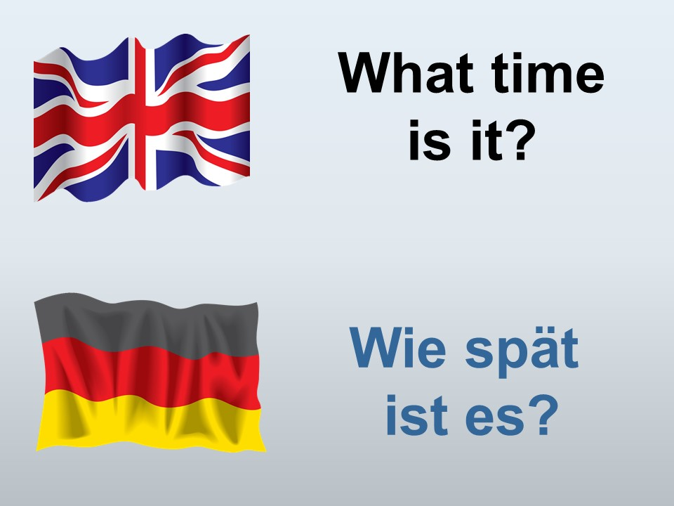 How to say, What time is it in German